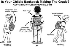 Chiropractic Care for Kids. Prevention is key!