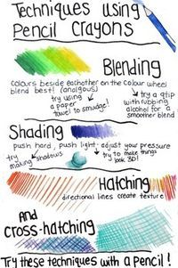 Pencil Crayon Techniques Anchor Chart Poster - Art, Drawing