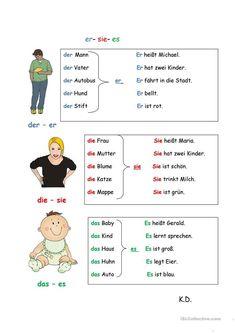 he she it - Bildung Study German, German English, Learn German, Learn French, German Grammar, German Words, Deutsch Language, Germany Language, Vocabulary Activities