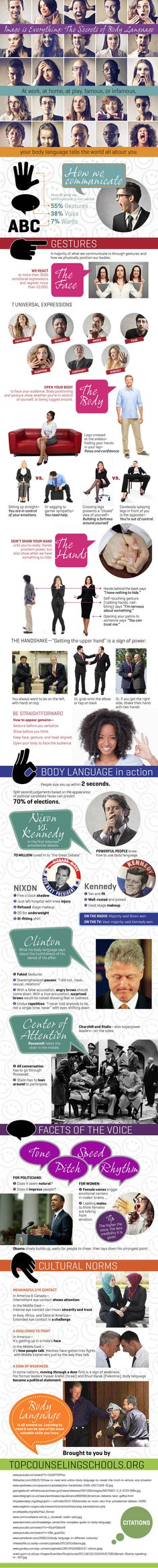 Body Language: An infographic