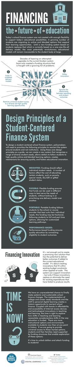 The infographic, Financing the Future of Education recommends four design principles that will get us there.