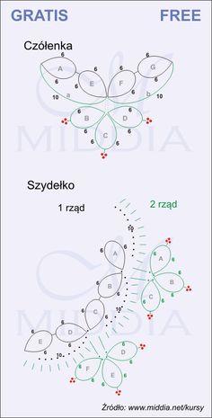 Courses - Middia.net