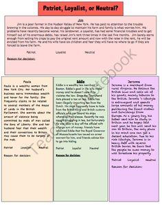 Teachers Notebook Social Studies Middle School Homeschool Social Studies Social Studies Resources