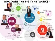 good to think about Cbs News, Military History, Espn, Cartoon Network, Movie Posters, Film Poster, Billboard, Film Posters
