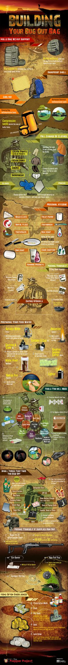 Disaster Preparedness April 23, 2013 Looking for a bug out bag checklist to make sure your bug out bag isn't lacking anything critical?  Instead of another long written post about bug out bags, we thought we'd put one out there in pictorial form.  Bug Out Bag Checklist Infographic