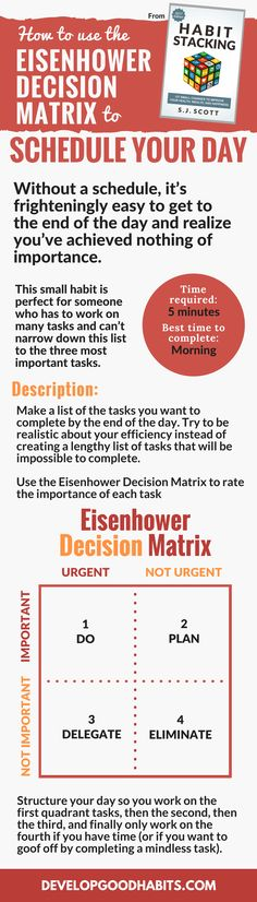 The Eisenhower Matrix: How to Make Decisions on What's Urgent and Important - Develop Good Habits