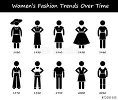 Vektor: Woman Fashion Trend Timeline Clothing Evolution