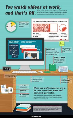 You Watch Videos at Work and that is OK infographic