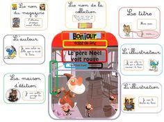 Les différentes parties et rôle de la couverture d'un livre. Exercices et affichages