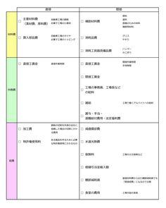 05_03_画像1