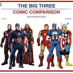 Comparison Avengers