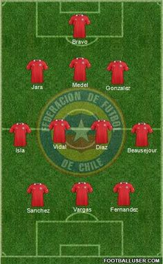 ac59bcfaf Chile team profile formation 2014 fifa world cup