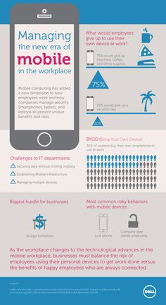 20% of employees would give up a vacation day just to use their own device at work. Are you one of them? Read more: http://en.community.dell.com/dell-blogs/direct2dell/b/direct2dell/archive/2013/10/23/managing-the-new-era-of-mobile-devices-in-the-workplace.aspx.