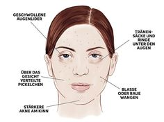 Milch-Gesicht Best Beauty Tips, Beauty Hacks, Gesicht Mapping, Female Hygiene, Body Map, Makeup Guide, Alternative Health, Health And Wellbeing, Wellness Tips