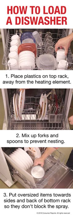 For as long as we've had dishwashers, couples and families have been arguing over the right way to load them. This step-by-step from Consumer Reports will settle those disputes once and for all.
