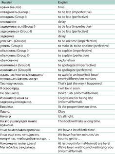 Common Attitudes Toward Time - Russian