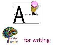 Letter Formation Phrases, Speech Sound Pics - Alphabetical Order