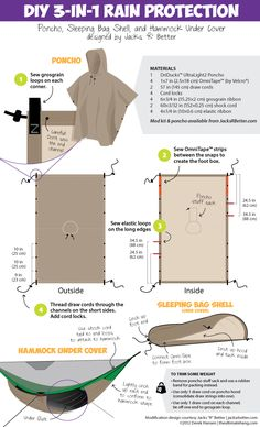 """DIY Jacks """"R"""" Better Weather Shield - The Ultimate Hang  Also, interesting site on hammock camping"""