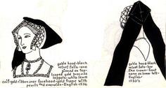 Today's Highlight: Hoods of the Medieval, Tudor, and Elizabethan era!    Images courtesy of R. Turner Wilcox, The Mode of Hats and Headdresses, 1945.