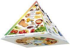 German Food Pyramid: Lebensmittelpyramide