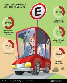 5 provas de que lugar de mulher é ao volante