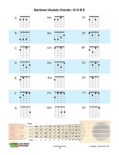 They also asked about if we had a chord fingering chart for a Baritone Ukulele. Description from acousticmusictv.blogspot.com. I searched for this on bing.com/images
