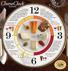The Artisanal 'Cheese Clock'...for a perfectly paired cheese plate!
