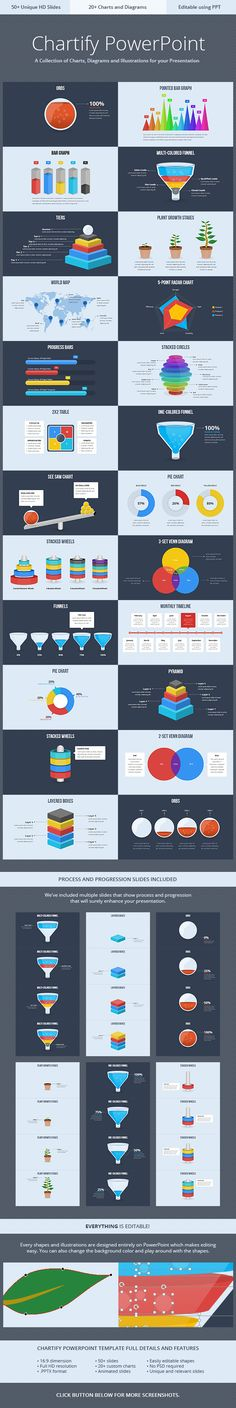 Chartify PowerPoint Template  • Only available here ➝…