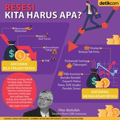 Public Knowledge, Business Tips, Gadget, Did You Know, Accounting, Infographic, Finance, Tech, Entertainment