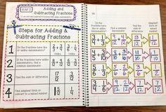Create●Teach●Share: 5th Grade Interactive Math Notebook- Fractions Edition!!!