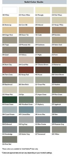 Sherwin Williams Semi Solid Stains For Deck Amp Fence