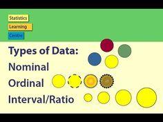 Statistics: The average   Descriptive statistics   Probability and Statistics   Khan Academy - YouTube