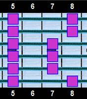 O Padrão de escala mais usado no mundo ...  e..5..8.. B..5..8.. G..5..7.. D..5..7.. A..5..7.. E..5..8..