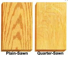"THE ARCHITECT'S CORNER: WHAT IS THIS ""QUARTER SAWN"" WOOD I KEEP ..."