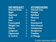 As challenging as it can be, it's worth the effort to move from a diet mentality to attuned eating (also known as intuitive eating), in which you honor you body's internal cues for hunger at satiation as you decide when, what and how much to eat. Here are some of the wonderful shifts that take place as people truly let go of dieting behaviors.