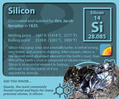 #periodictableofelements #periodictable #silicon