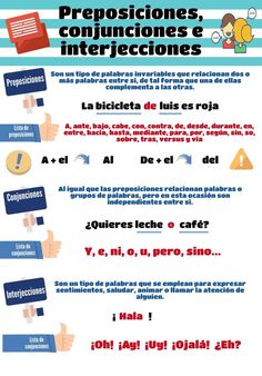 15 Ideas De Comunicación Y Lenguaje Lenguaje Gramática Española Practicas Del Lenguaje