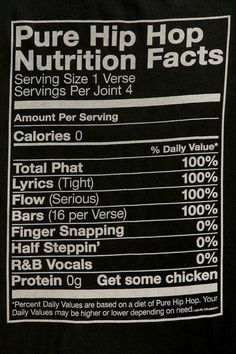 Pure Hip Hop Nutrition Facts. #Organic THE DOPE SOCIETY® I Don't Just Make Beats! I'm Making Soundtracks For All Types Of Lifestyles. #1 Source For Beats And Instrumentals, All High Quality Mixed And Mastered Royalty Free Beats At www.TheDopeSociety.com (Click On Photo Image And Be Re-Directed To THE DOPE SOCIETY® Website To Listen And/Or Purchase). Many Leasing Options Avaliable As Well As Exclusives. #HipHop #Rap #Beats #Dope #Music #Lifestyle #Soundtracks