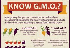 Infographic Many shoppers unclear on GMOs