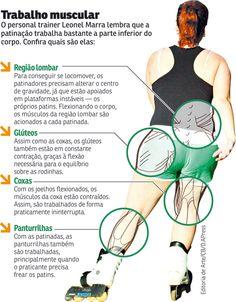 Os benefícios de andar de patins