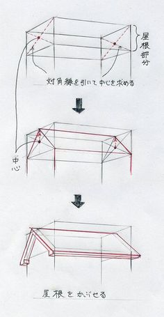 How to correctly draw a roof.
