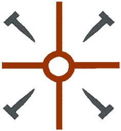 Coptic Cross Embroidery Design. Rudolph Koch (1876-1934), a brilliant calligrapher, created and named this design.  The bars represent the cross upon which Jesus was crucified; the center circle symbolizes the eternal love of of Jesus, and the four nails are the spikes used in the crucifixion.