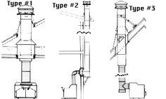 Framing A Woodburning Fireplace Insert Diagram A