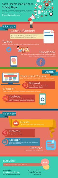 Social Media Marketing Schedule in 3 easy Days, by CJS Media
