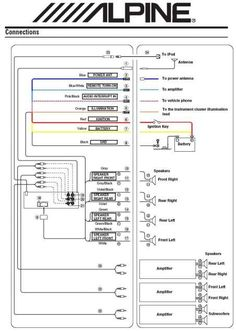 [SCHEMATICS_4FR]  Car Diagram | Articles and images about diagram, car, electrical wiring  diagram | Alpine Navigation Wiring Diagram |  | Pinterest