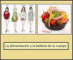Develando la Salud: La alimentación y la belleza de tu cuerpo