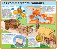Fiche exposés : Les commerçants romains French Phrases, French Words, Rome Antique, Empire Romain, French Language Learning, Cycle 3, Ancient Rome, Learn French, Roman Empire