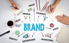 Getting Started with  Branding and Corporate Identity