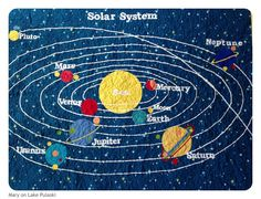 FREE PATTERN  Solar System Patti Carey Based on Stonehenge Out of
