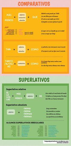 Blog lenguaje y otras luces.Comparativos y superlativos